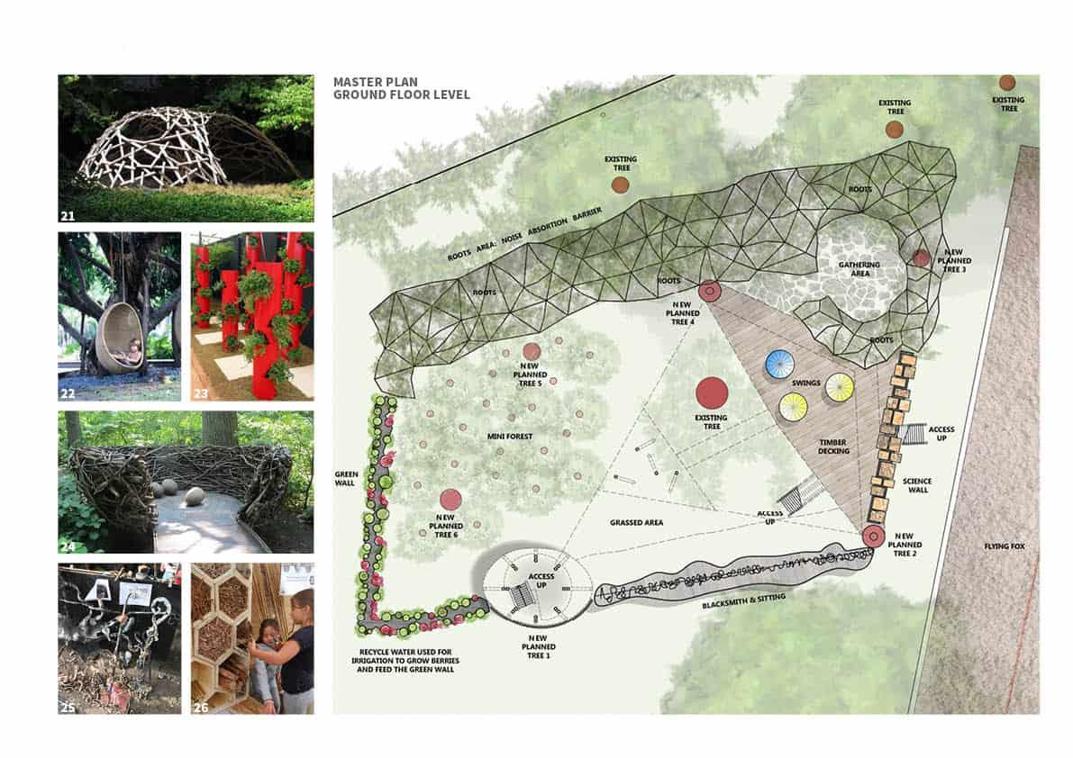 XUL-King Alfred School-Forest Plan- Ground floor